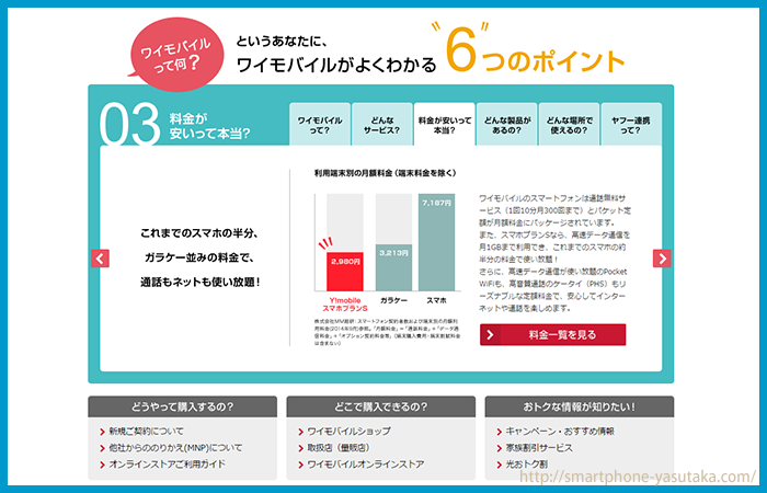 Y!mobileサイト2