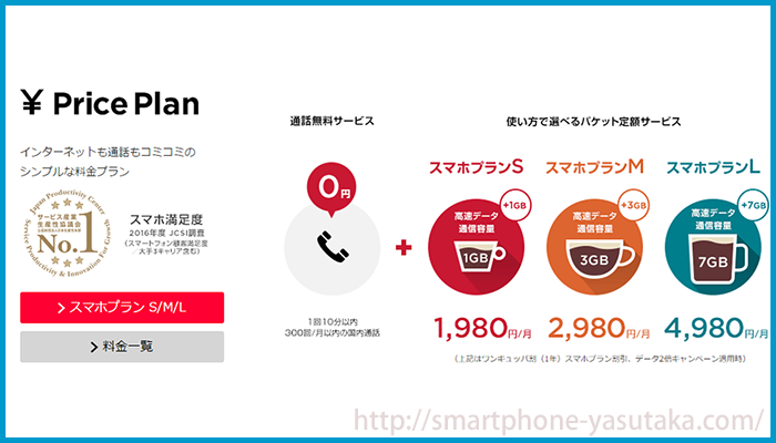Y!mobileサイト1